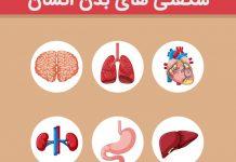 حقایق جالب و علمی در مورد بدن انسان
