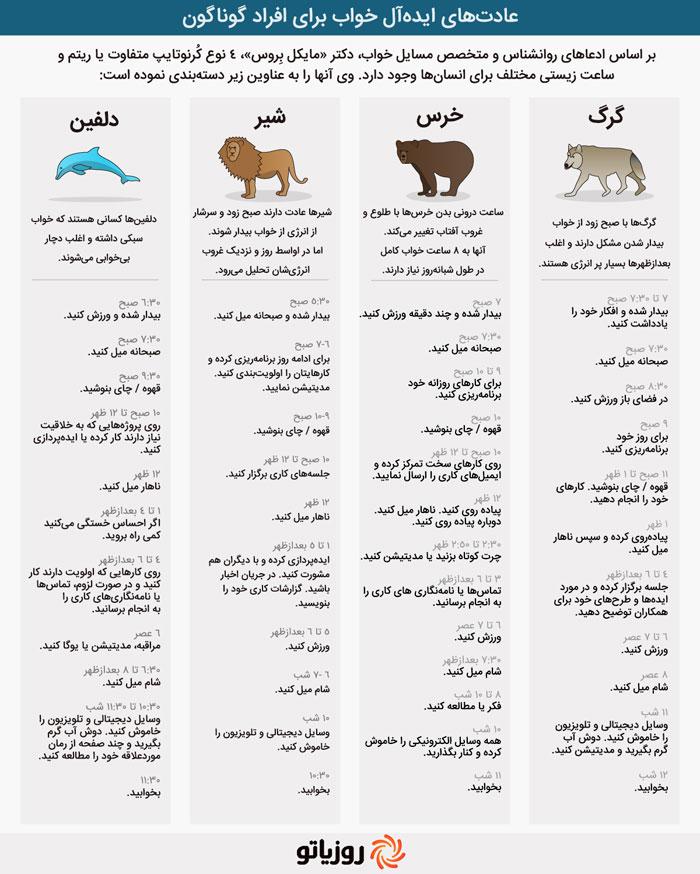 گرگ حیوان کدام ماه است