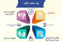 ازکیـ مشاور آگاه و قابل اعتماد برای خرید بیمه