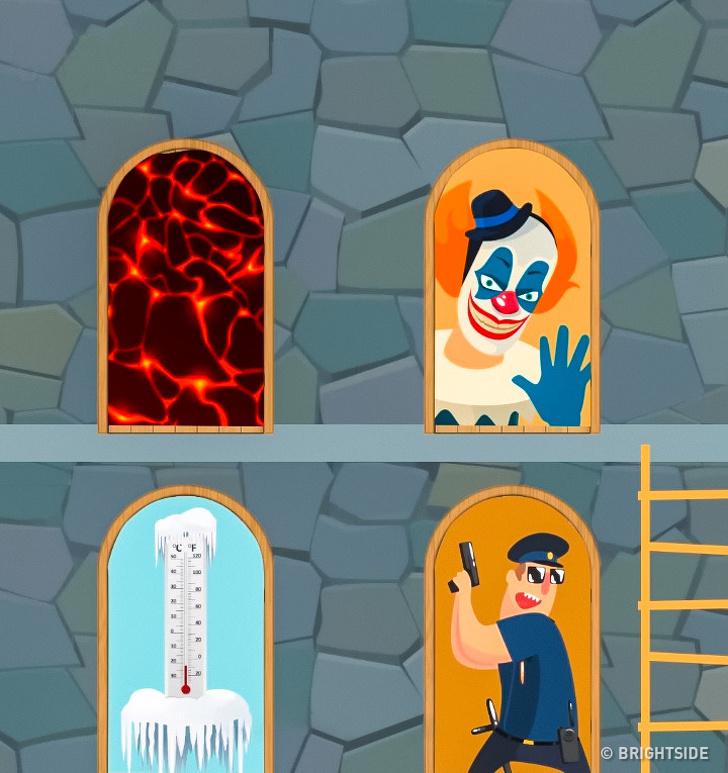 کدام درب امن است؟