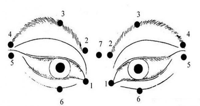 ماساژ چشم برای تقویت بینایی