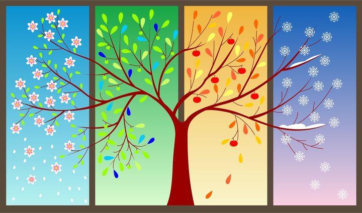 انشا پاییز به زبان ساده