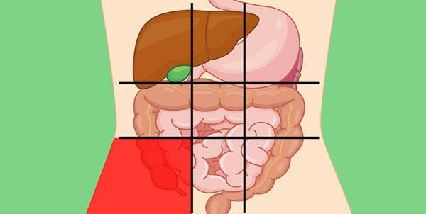 علت درد در قسمت پایین و سمت راست شکم