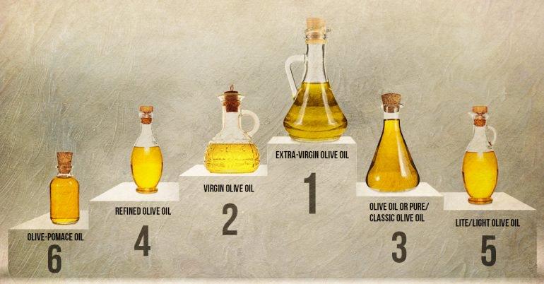 انواع روغن زیتون