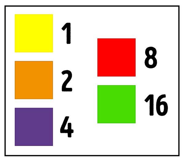 رنگ های شما چه اعدادی دارند؟
