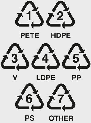 علائم روی انواع پلاستیک