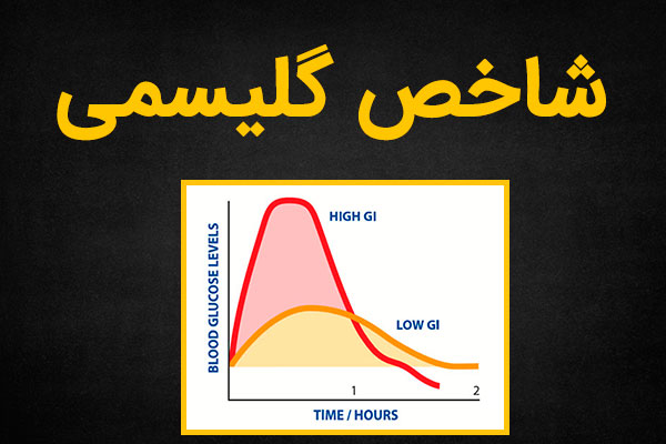 شاخص گلیسمی Glycemic index چیست؟