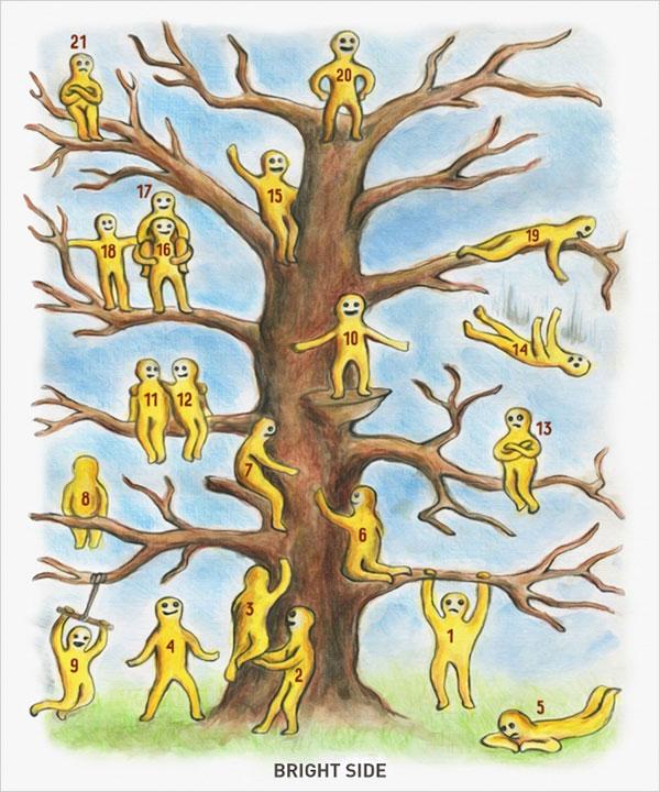 تست درخت آدمک ها