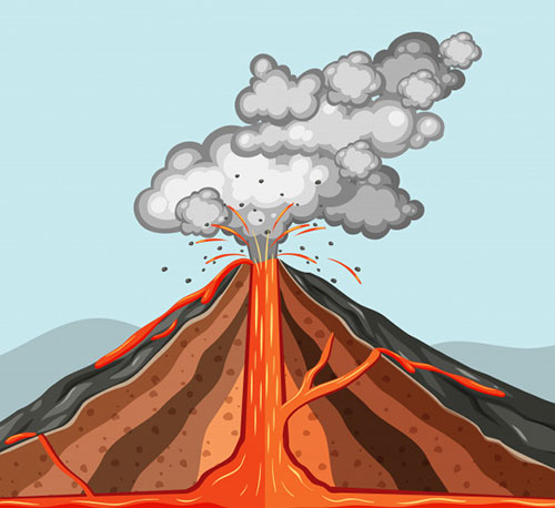 تحقیق علت فوران آتشفشان علوم ششم